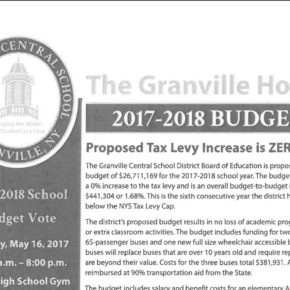 granville budget